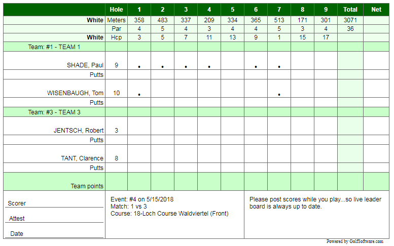 Sample score cards